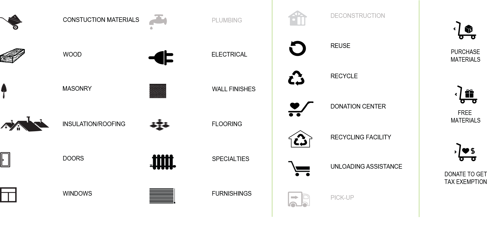 Habitat Fortbend_Icons